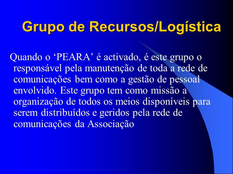 Grupo de Recursos/Logística