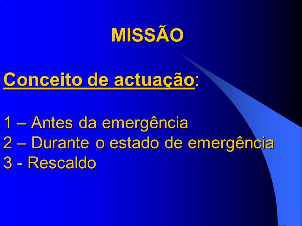 MISSÃO Conceito de actuação: 1 – Antes da emergência 2 – Durante o estado de emergência 3 - Rescaldo