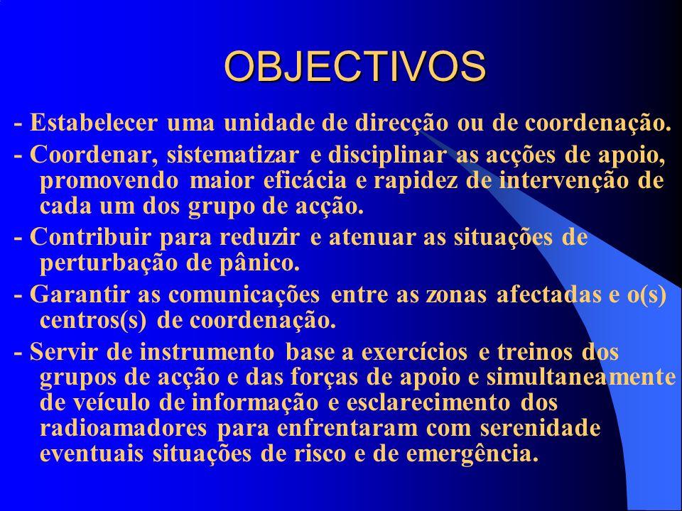 OBJECTIVOS - Estabelecer uma unidade de direcção ou de coordenação.