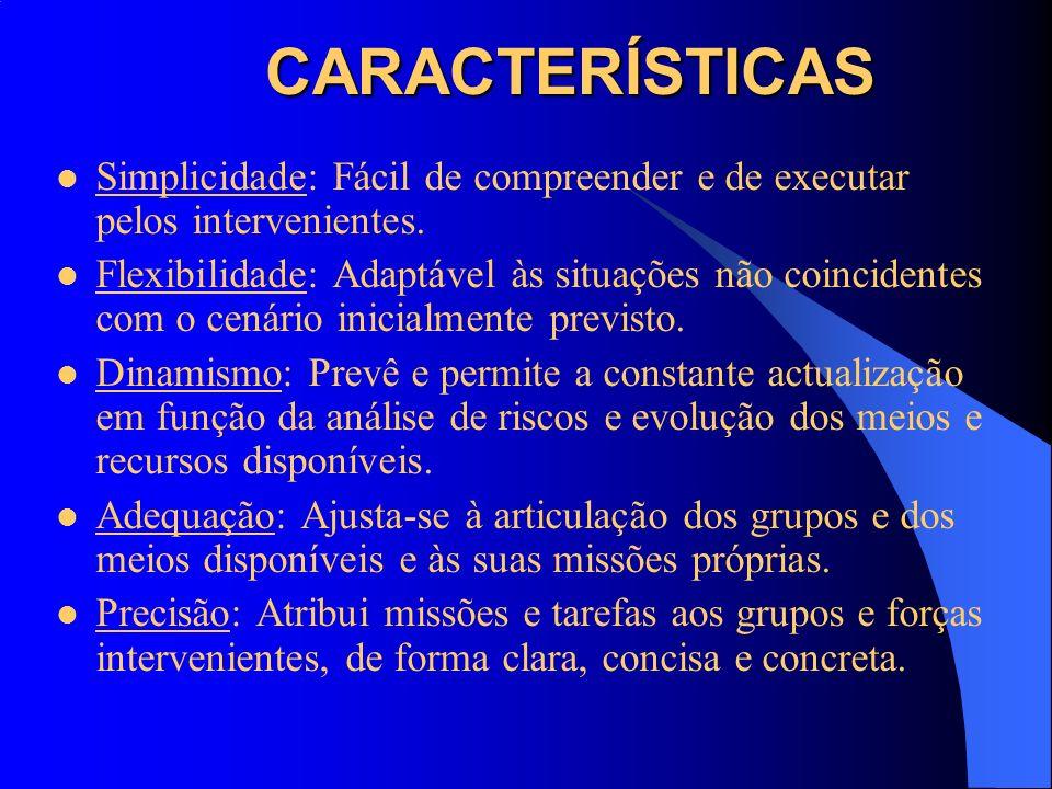 CARACTERÍSTICAS Simplicidade: Fácil de compreender e de executar pelos intervenientes.