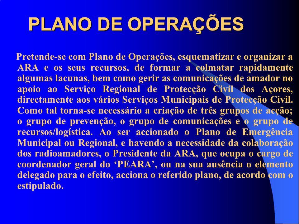 PLANO DE OPERAÇÕES