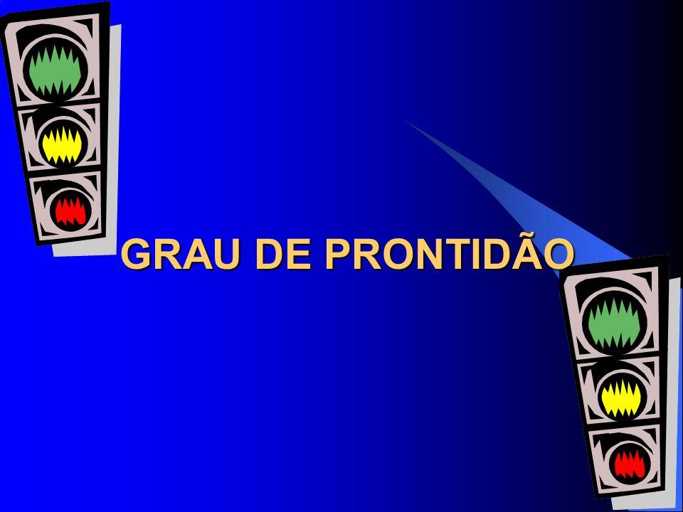 GRAU DE PRONTIDÃO