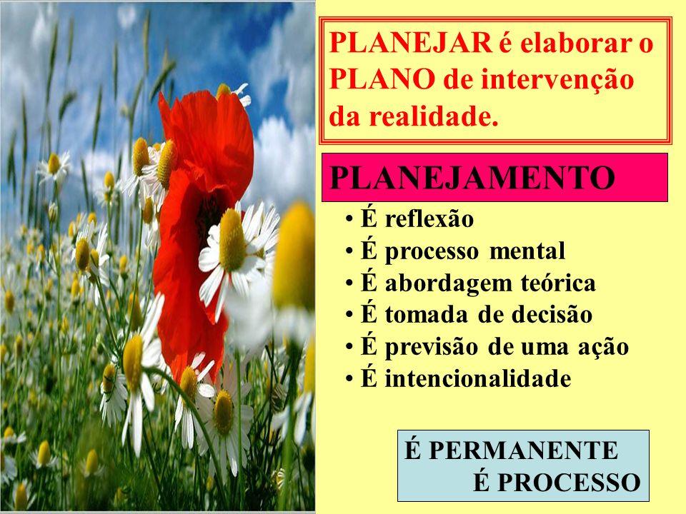 PLANEJAMENTO PLANEJAR é elaborar o PLANO de intervenção da realidade.