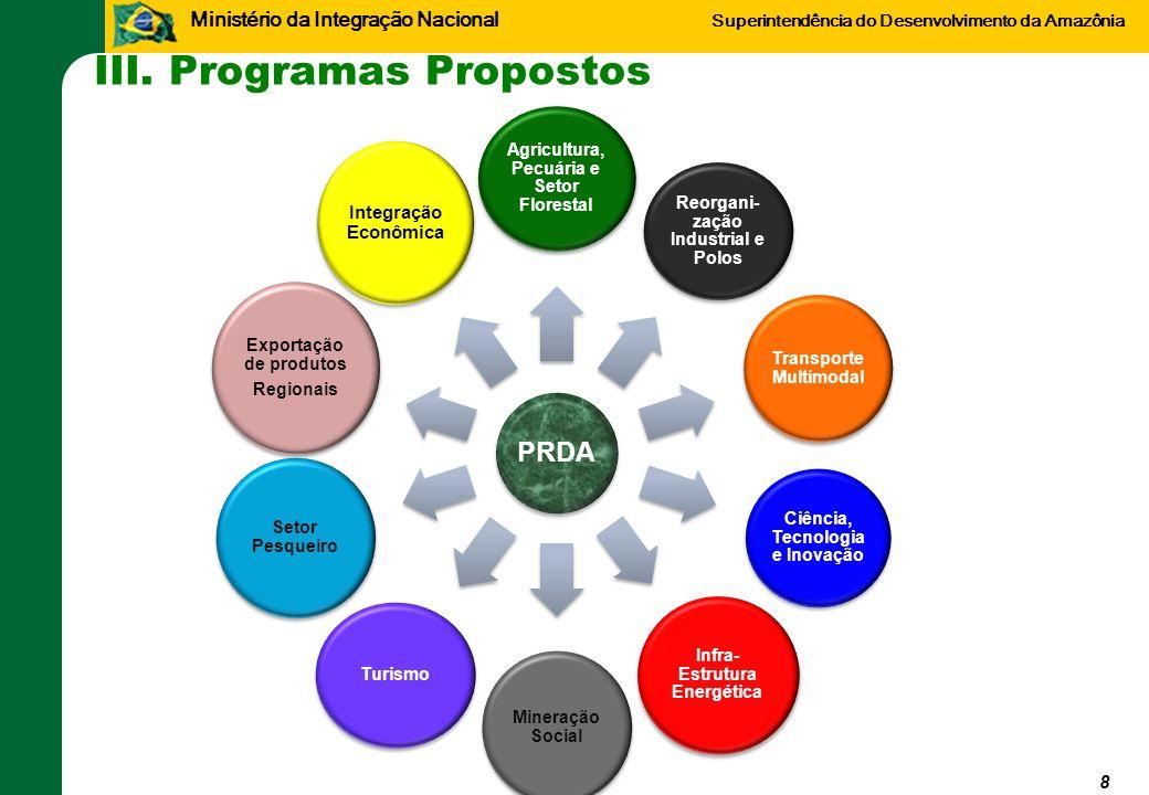 III. Programas Propostos