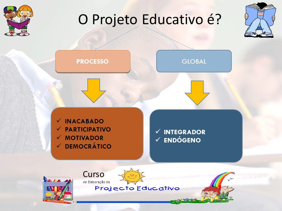 O Projeto Educativo é Curso de Elaboração de PROCESSO GLOBAL