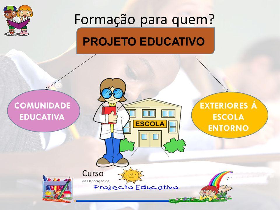 Formação para quem PROJETO EDUCATIVO COMUNIDADE EDUCATIVA