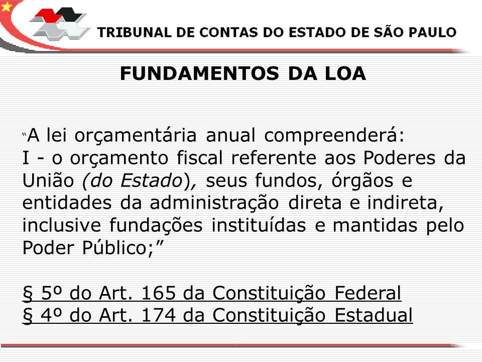 § 5º do Art. 165 da Constituição Federal