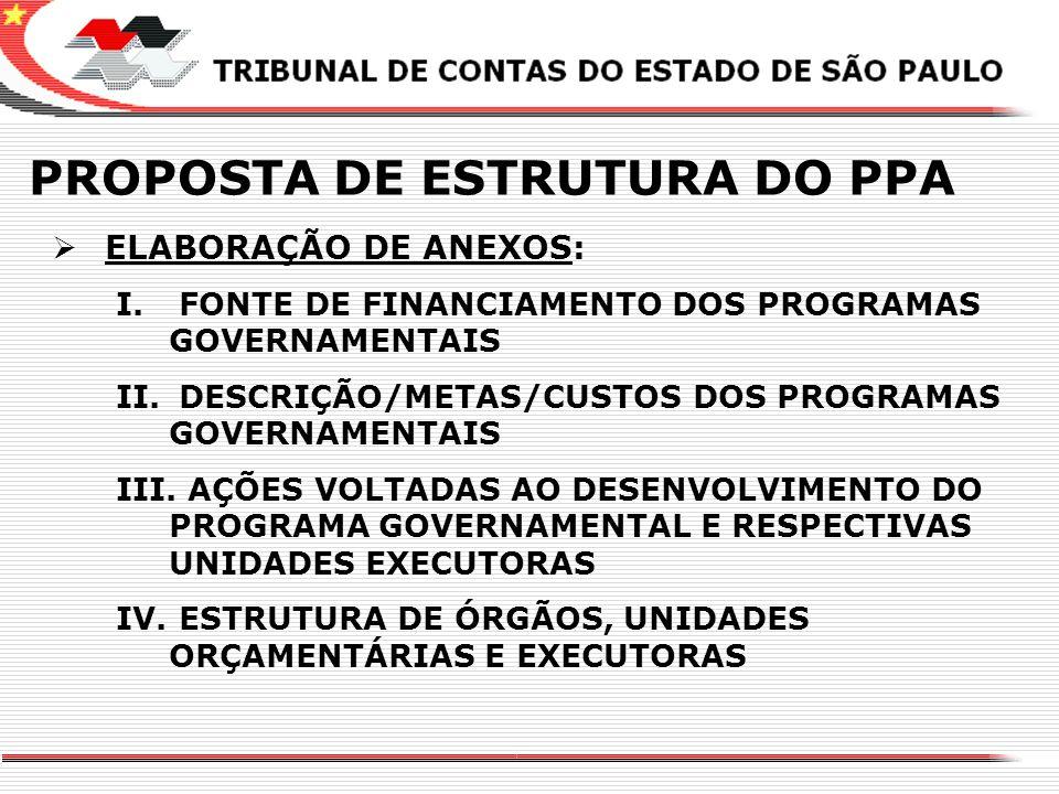 PROPOSTA DE ESTRUTURA DO PPA