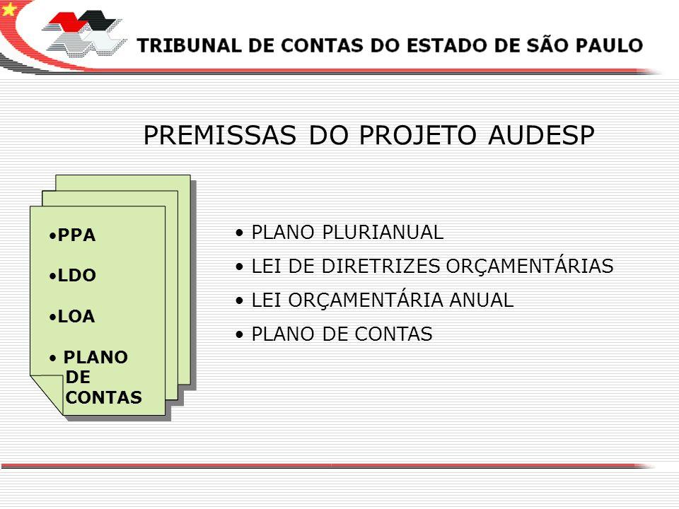 PREMISSAS DO PROJETO AUDESP