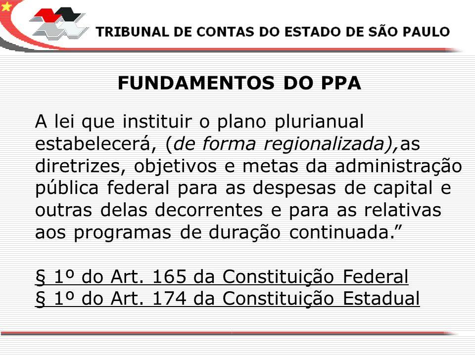 § 1º do Art. 165 da Constituição Federal