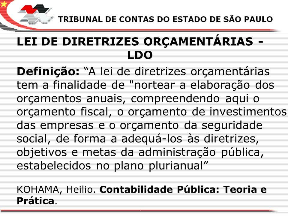 LEI DE DIRETRIZES ORÇAMENTÁRIAS - LDO