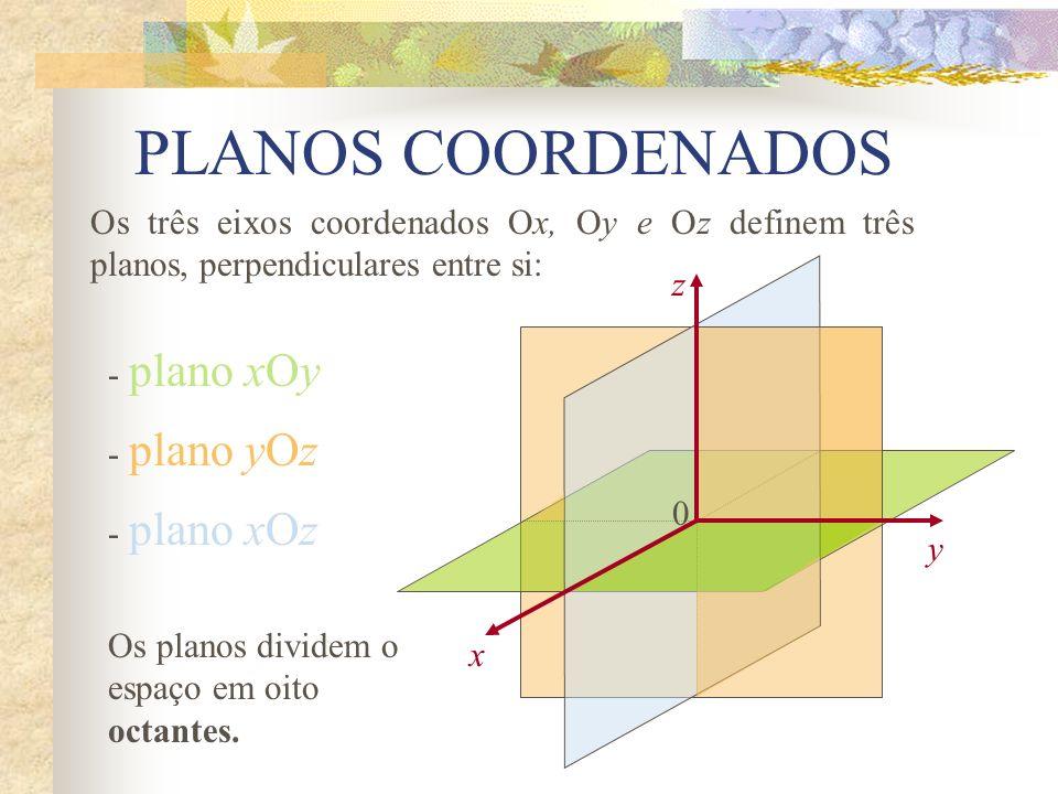 PLANOS COORDENADOS Os três eixos coordenados Ox, Oy e Oz definem três planos, perpendiculares entre si: