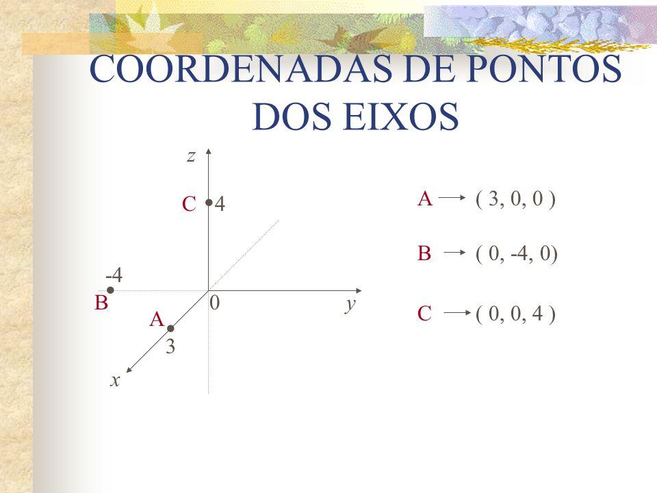 COORDENADAS DE PONTOS DOS EIXOS