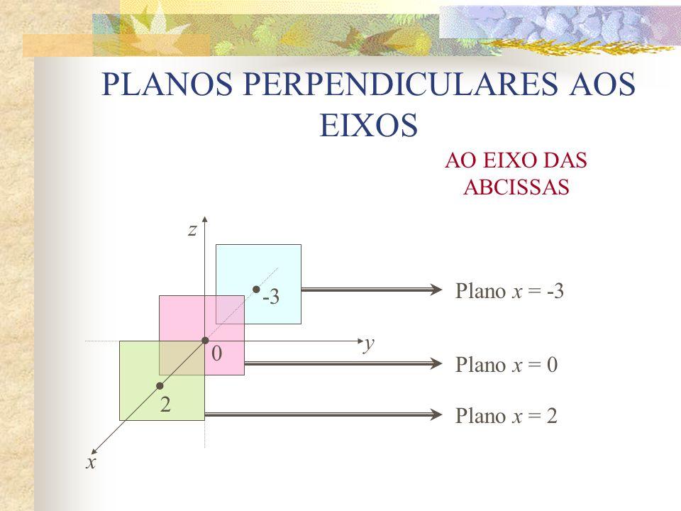 PLANOS PERPENDICULARES AOS EIXOS