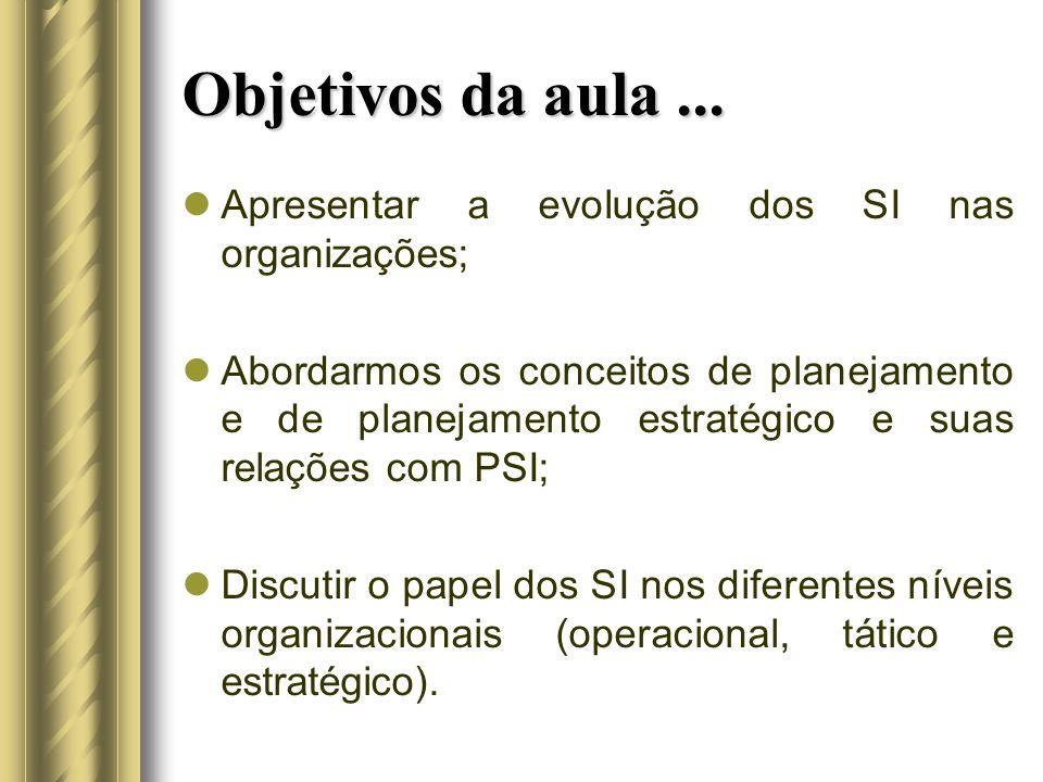 Objetivos da aula ... Apresentar a evolução dos SI nas organizações;