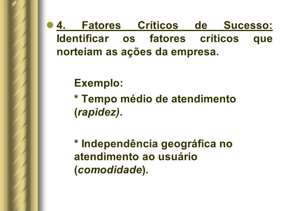 4. Fatores Críticos de Sucesso: Identificar os fatores críticos que norteiam as ações da empresa.