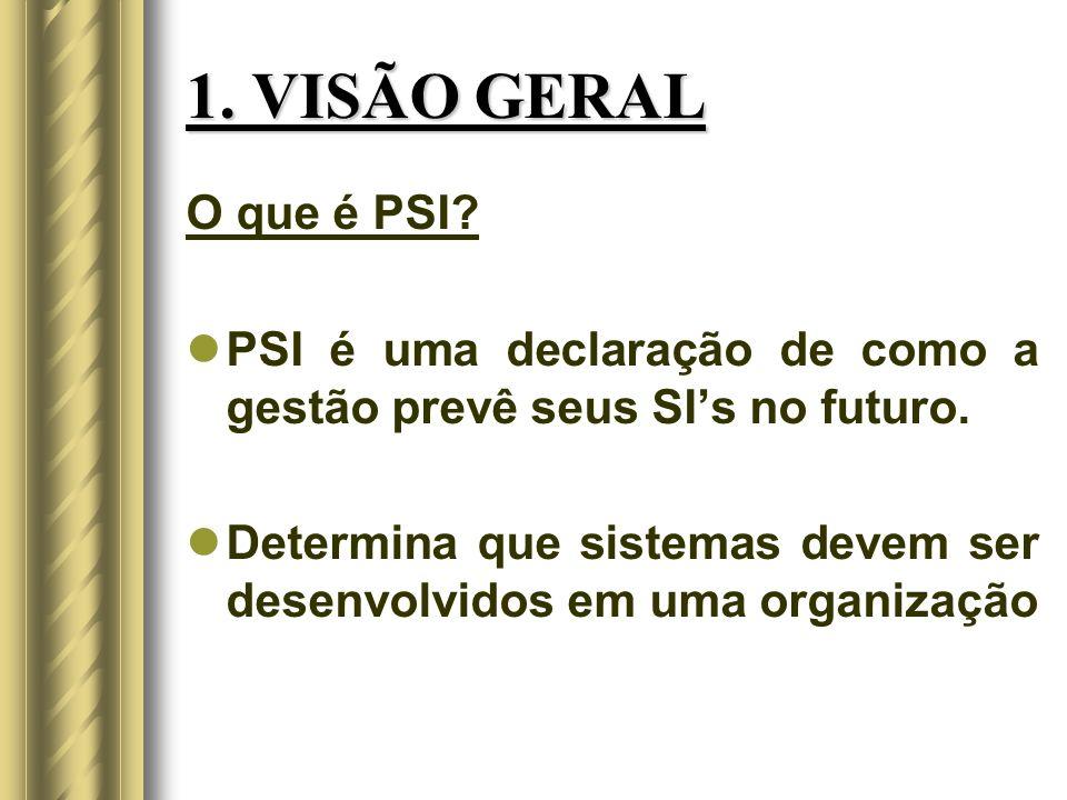 1. VISÃO GERAL O que é PSI PSI é uma declaração de como a gestão prevê seus SI's no futuro.