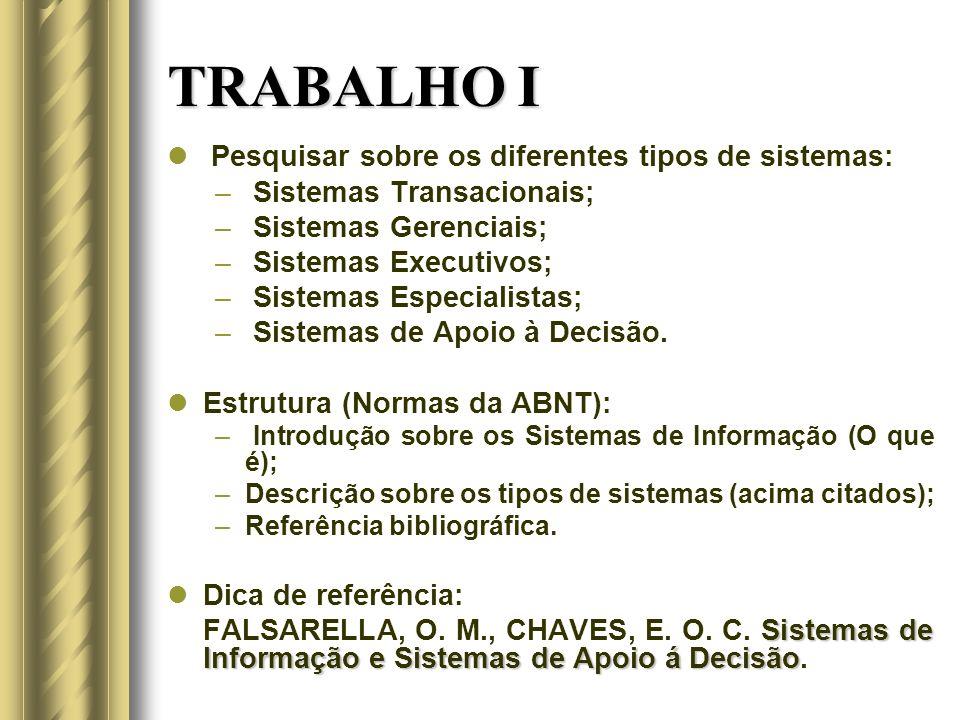 TRABALHO I Pesquisar sobre os diferentes tipos de sistemas: