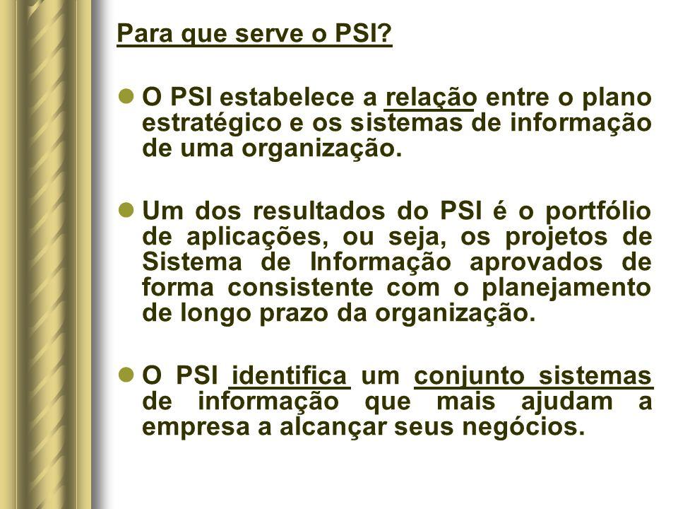 Para que serve o PSI O PSI estabelece a relação entre o plano estratégico e os sistemas de informação de uma organização.