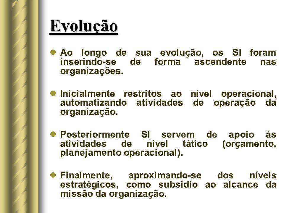 Evolução Ao longo de sua evolução, os SI foram inserindo-se de forma ascendente nas organizações.