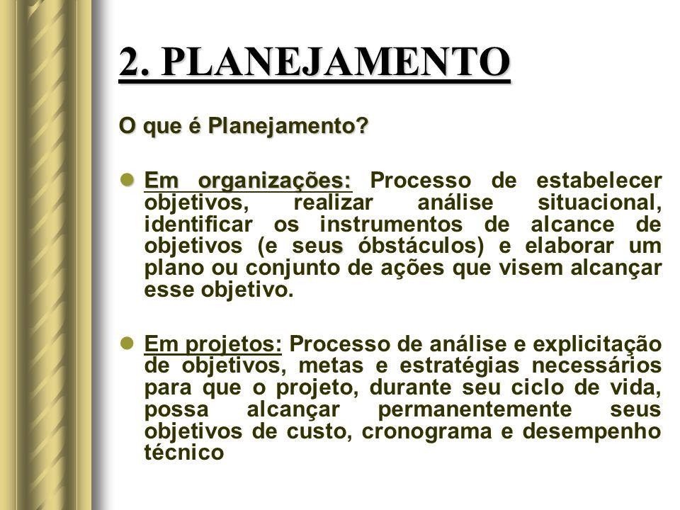 2. PLANEJAMENTO O que é Planejamento