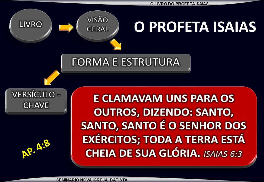O PROFETA ISAIAS FORMA E ESTRUTURA