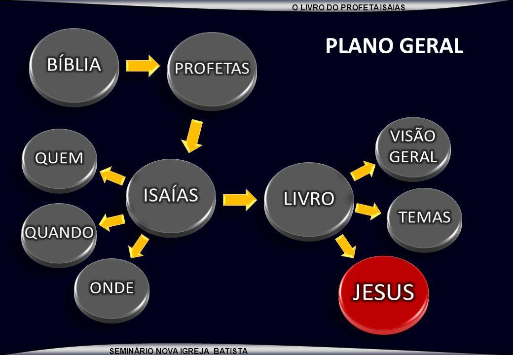 JESUS PLANO GERAL BÍBLIA ISAÍAS LIVRO PROFETAS VISÃO GERAL QUEM TEMAS