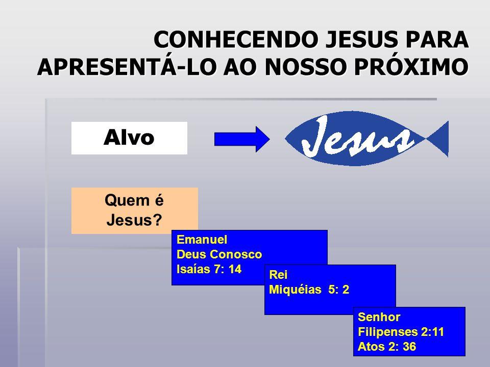 CONHECENDO JESUS PARA APRESENTÁ-LO AO NOSSO PRÓXIMO
