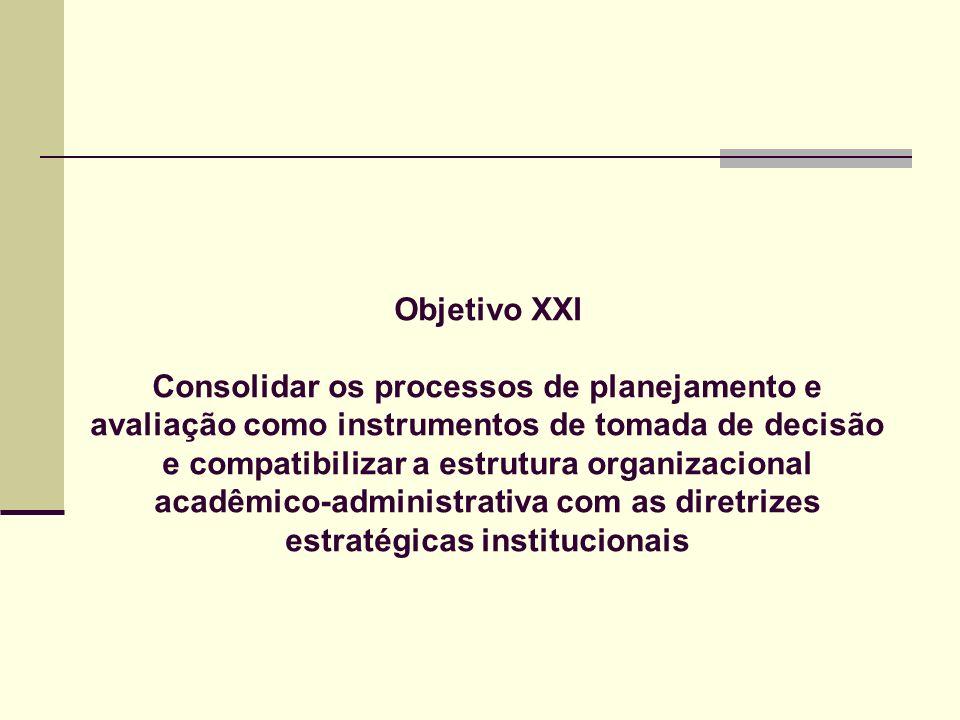 Objetivo XXI Consolidar os processos de planejamento e avaliação como instrumentos de tomada de decisão e compatibilizar a estrutura organizacional acadêmico-administrativa com as diretrizes estratégicas institucionais
