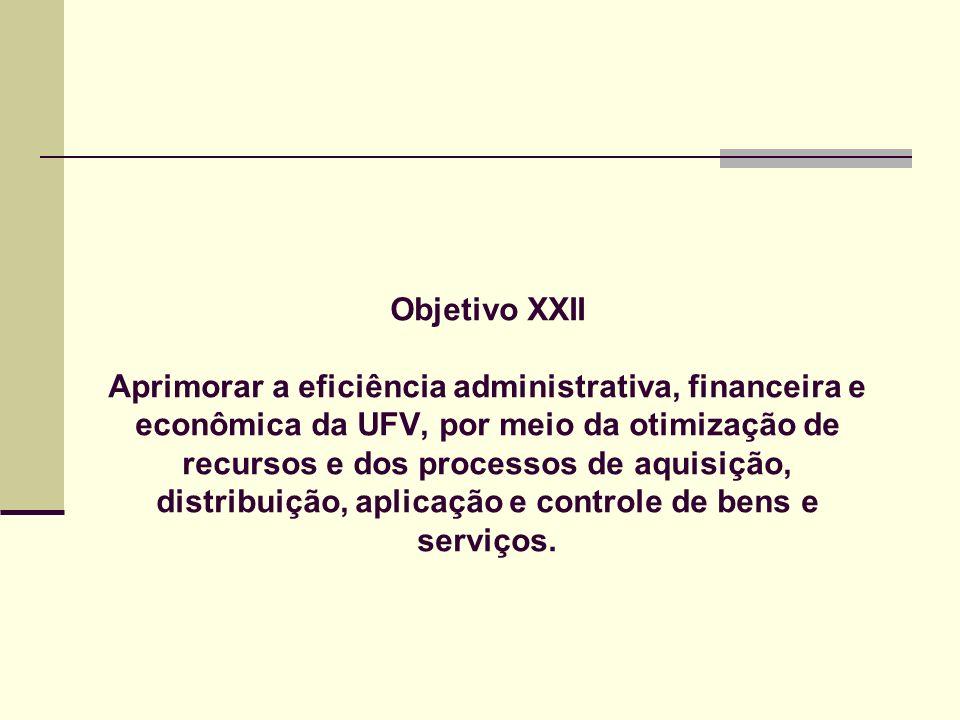 Objetivo XXII Aprimorar a eficiência administrativa, financeira e econômica da UFV, por meio da otimização de recursos e dos processos de aquisição, distribuição, aplicação e controle de bens e serviços.