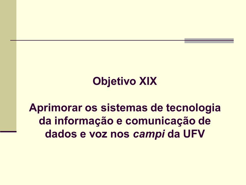 Objetivo XIX Aprimorar os sistemas de tecnologia da informação e comunicação de dados e voz nos campi da UFV