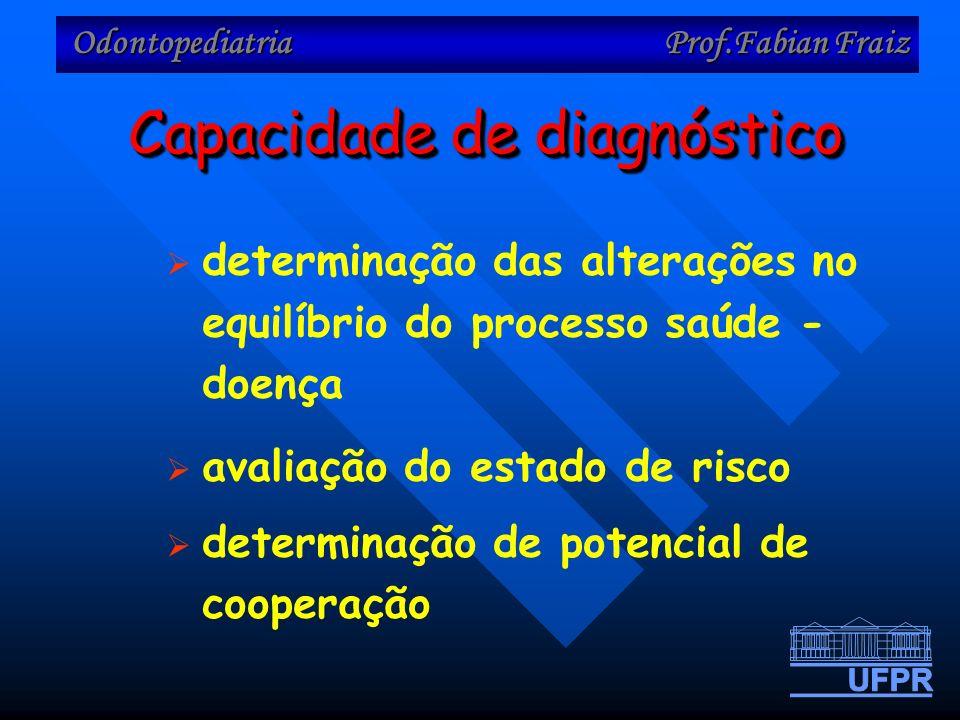 Capacidade de diagnóstico