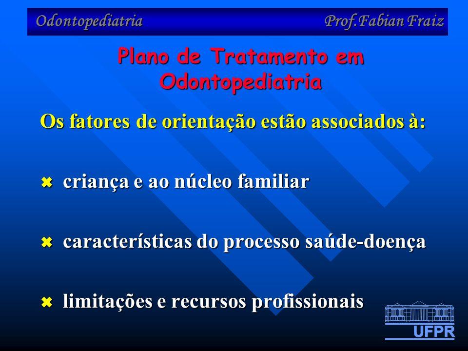 Plano de Tratamento em Odontopediatria