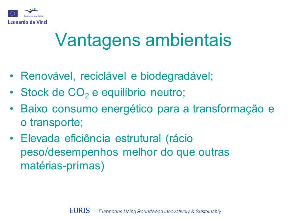 Vantagens ambientais Renovável, reciclável e biodegradável;