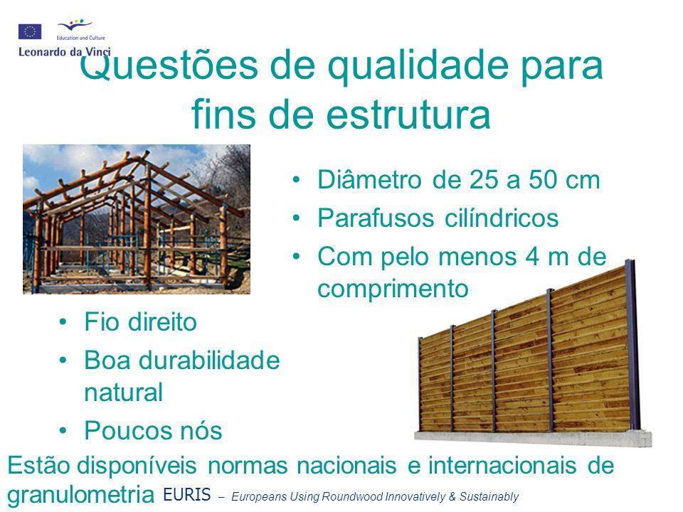 Questões de qualidade para fins de estrutura