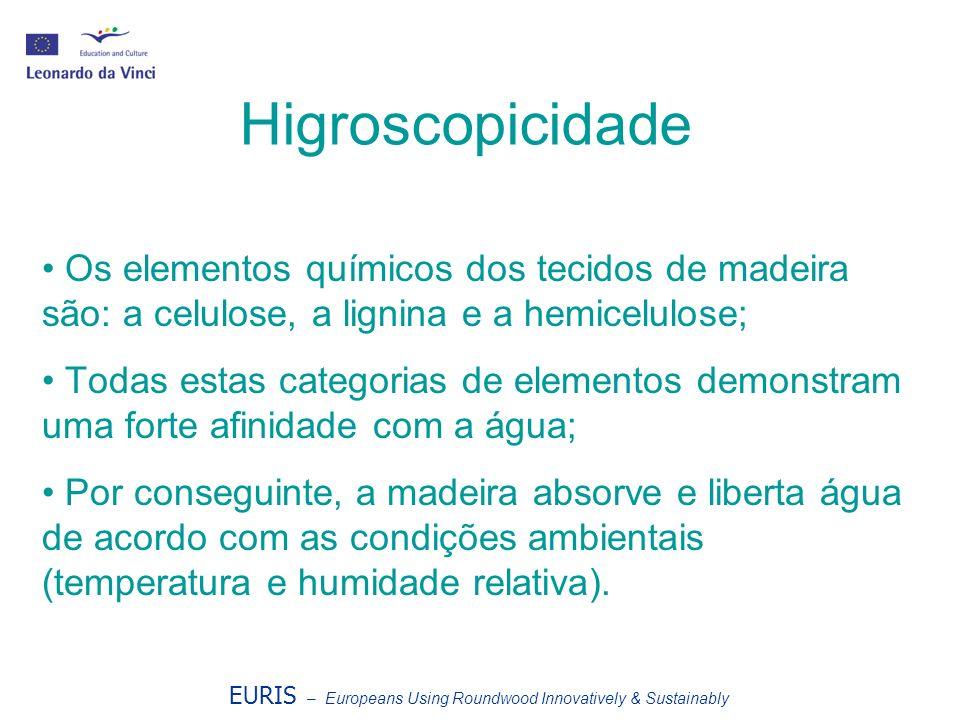 Higroscopicidade Os elementos químicos dos tecidos de madeira são: a celulose, a lignina e a hemicelulose;