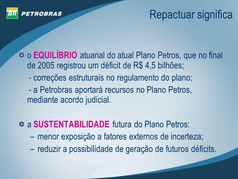 Repactuar significa o EQUILÍBRIO atuarial do atual Plano Petros, que no final de 2005 registrou um déficit de R$ 4,5 bilhões;