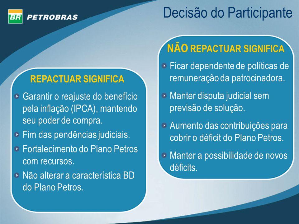 Decisão do Participante