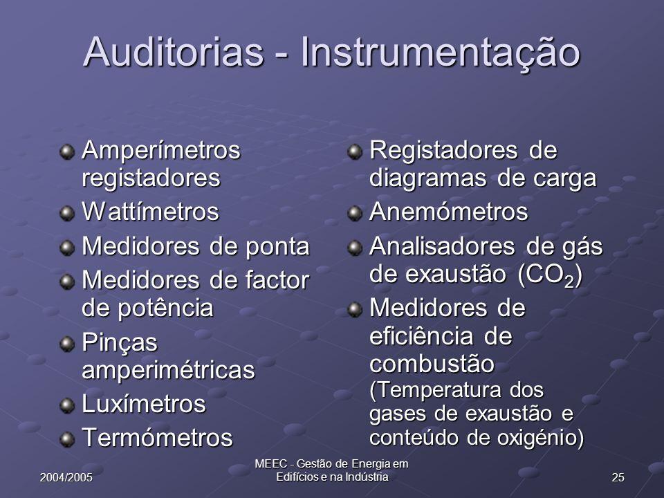 Auditorias - Instrumentação