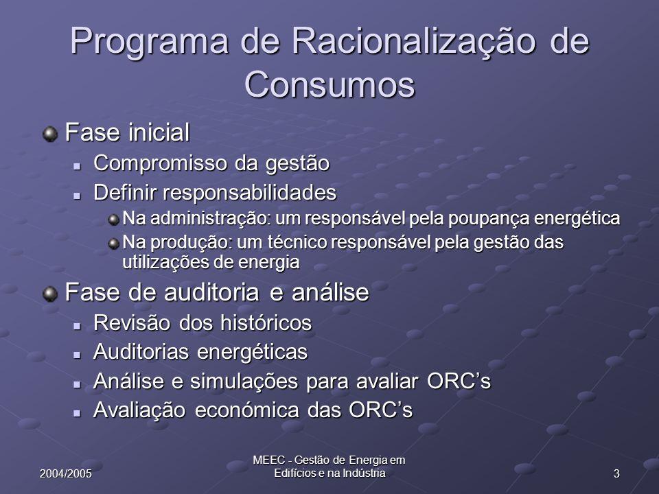 Programa de Racionalização de Consumos