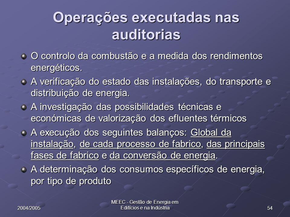 Operações executadas nas auditorias