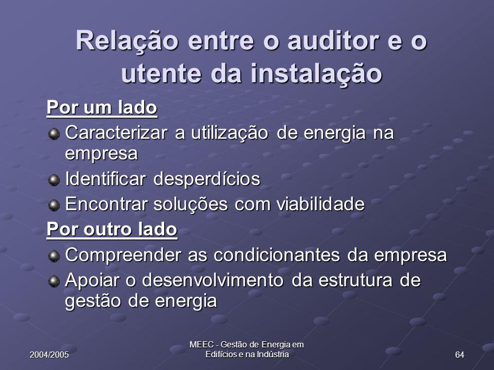 Relação entre o auditor e o utente da instalação