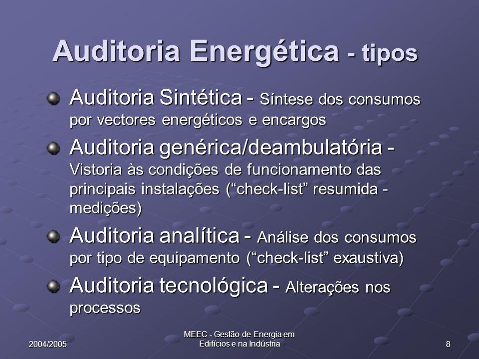Auditoria Energética - tipos