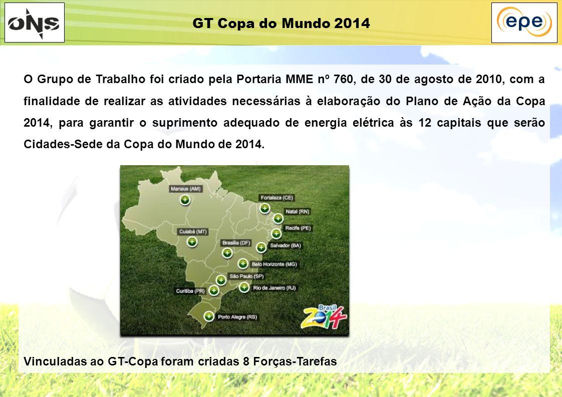 GT Copa do Mundo 2014
