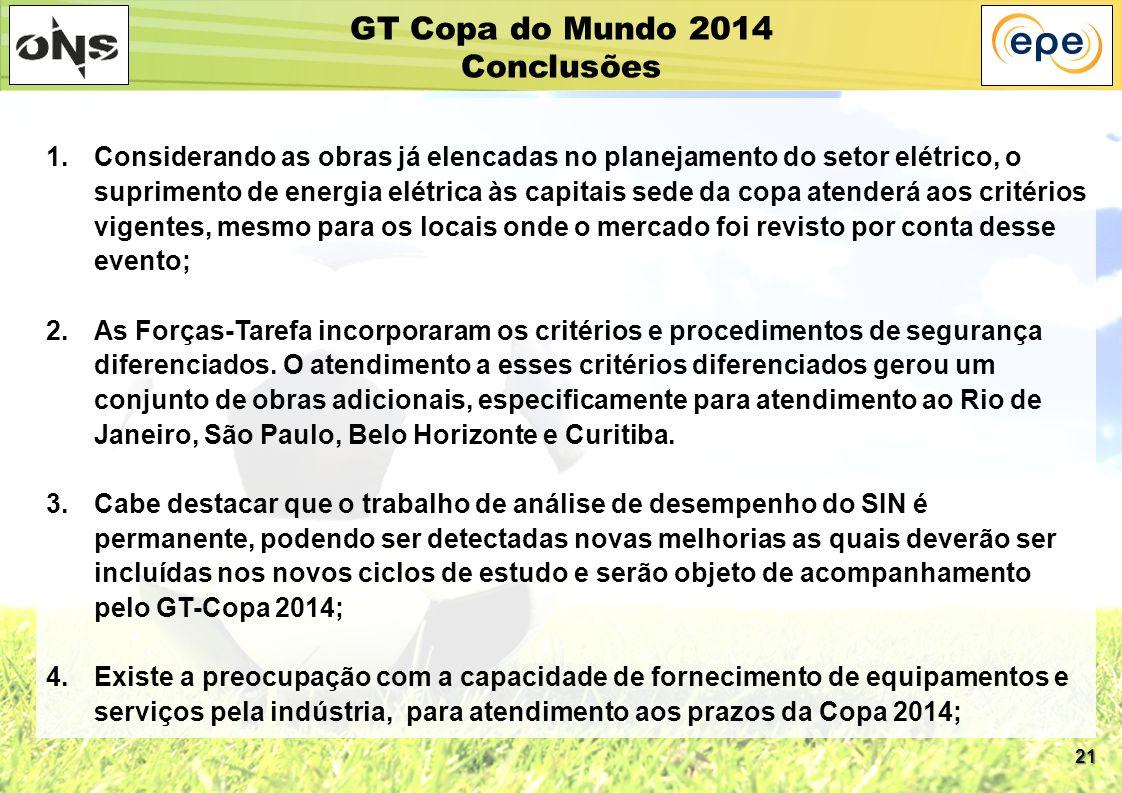 GT Copa do Mundo 2014 Conclusões