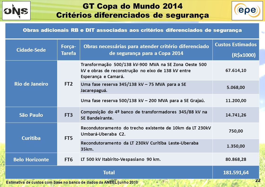 GT Copa do Mundo 2014 Critérios diferenciados de segurança