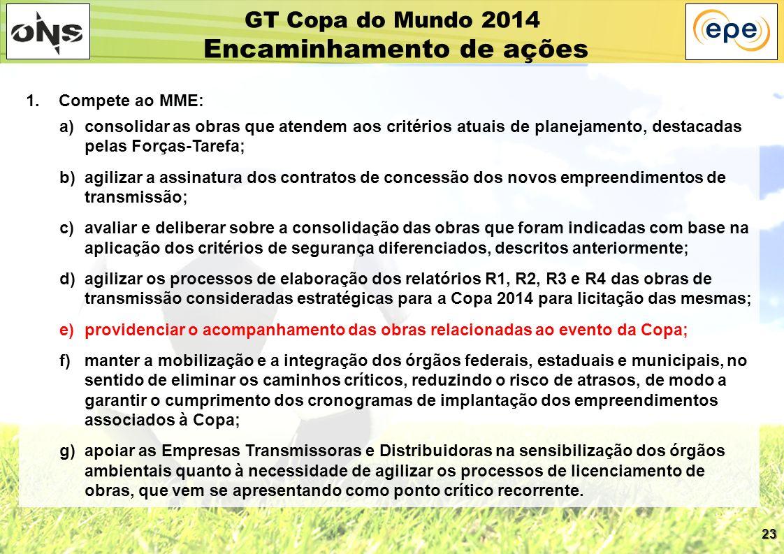 GT Copa do Mundo 2014 Encaminhamento de ações