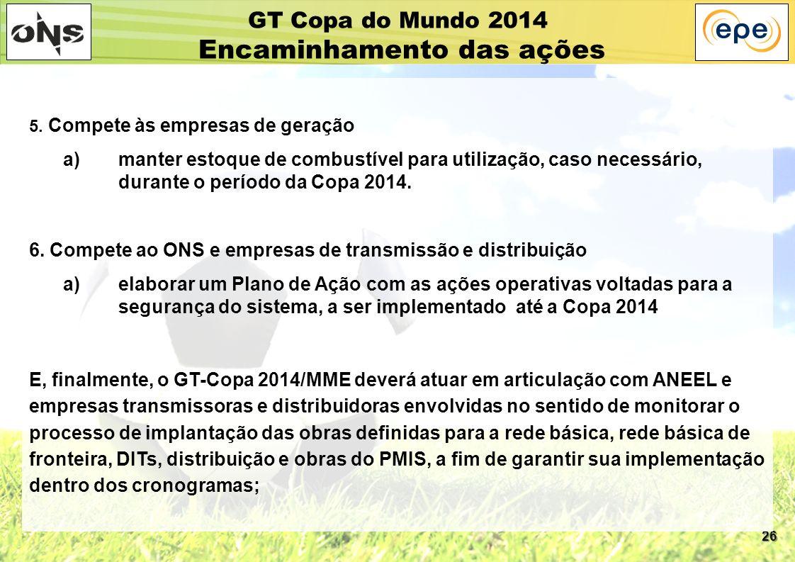 GT Copa do Mundo 2014 Encaminhamento das ações