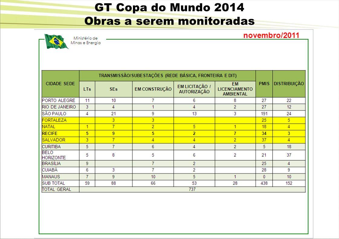 GT Copa do Mundo 2014 Obras a serem monitoradas