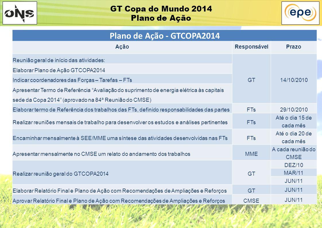 Plano de Ação - GTCOPA2014 GT Copa do Mundo 2014 Plano de Ação Ação